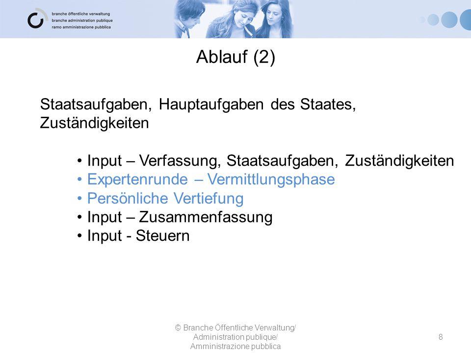 Ablauf (2) Staatsaufgaben, Hauptaufgaben des Staates, Zuständigkeiten