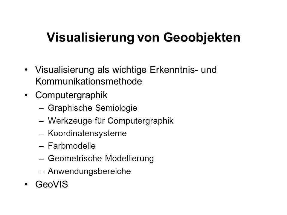 Visualisierung von Geoobjekten