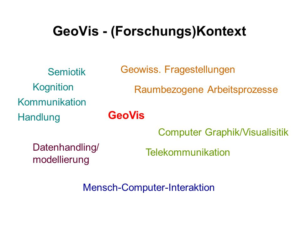 GeoVis - (Forschungs)Kontext