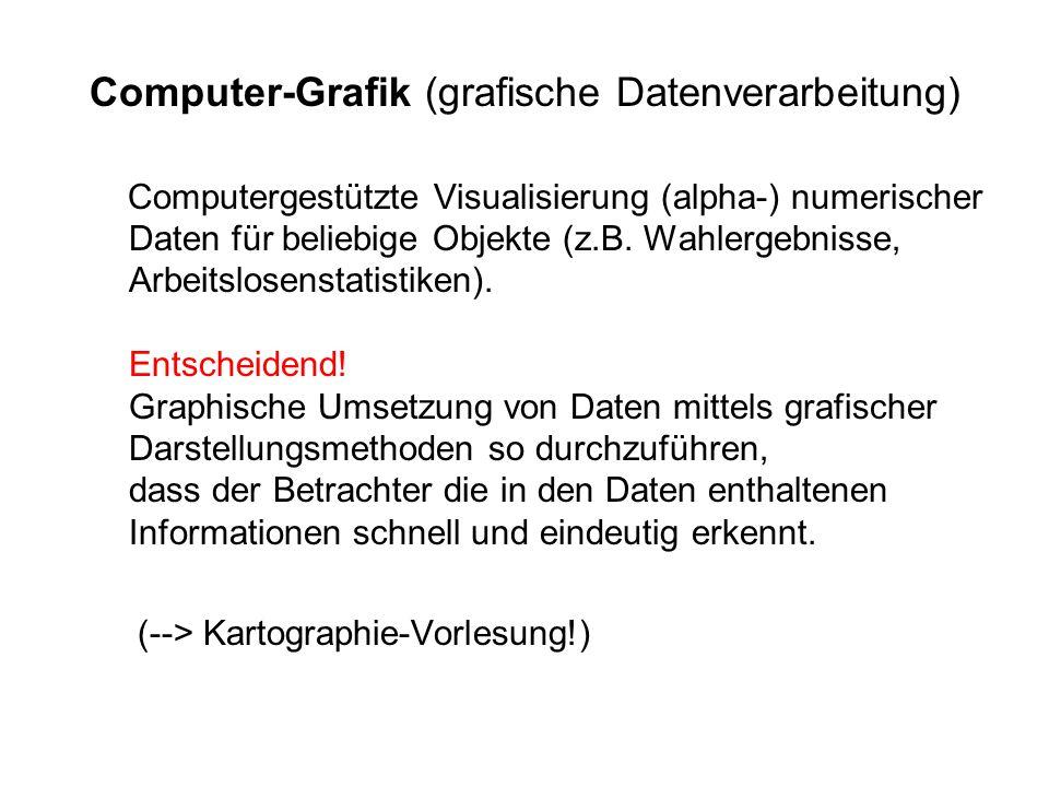Computer-Grafik (grafische Datenverarbeitung)
