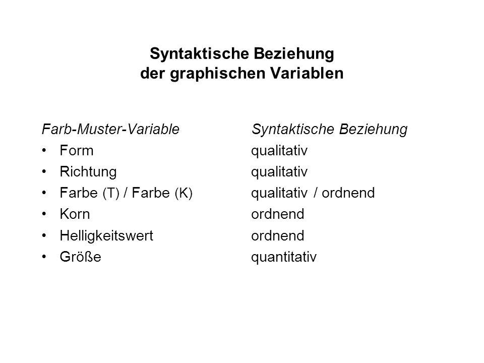 Syntaktische Beziehung der graphischen Variablen