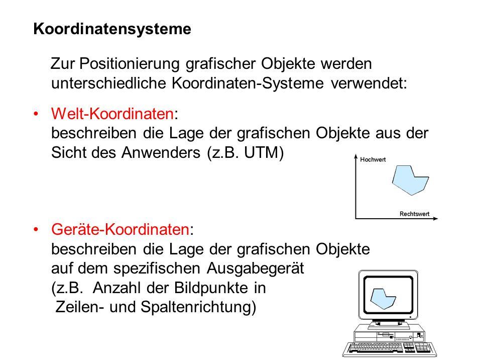 Koordinatensysteme Zur Positionierung grafischer Objekte werden unterschiedliche Koordinaten-Systeme verwendet: