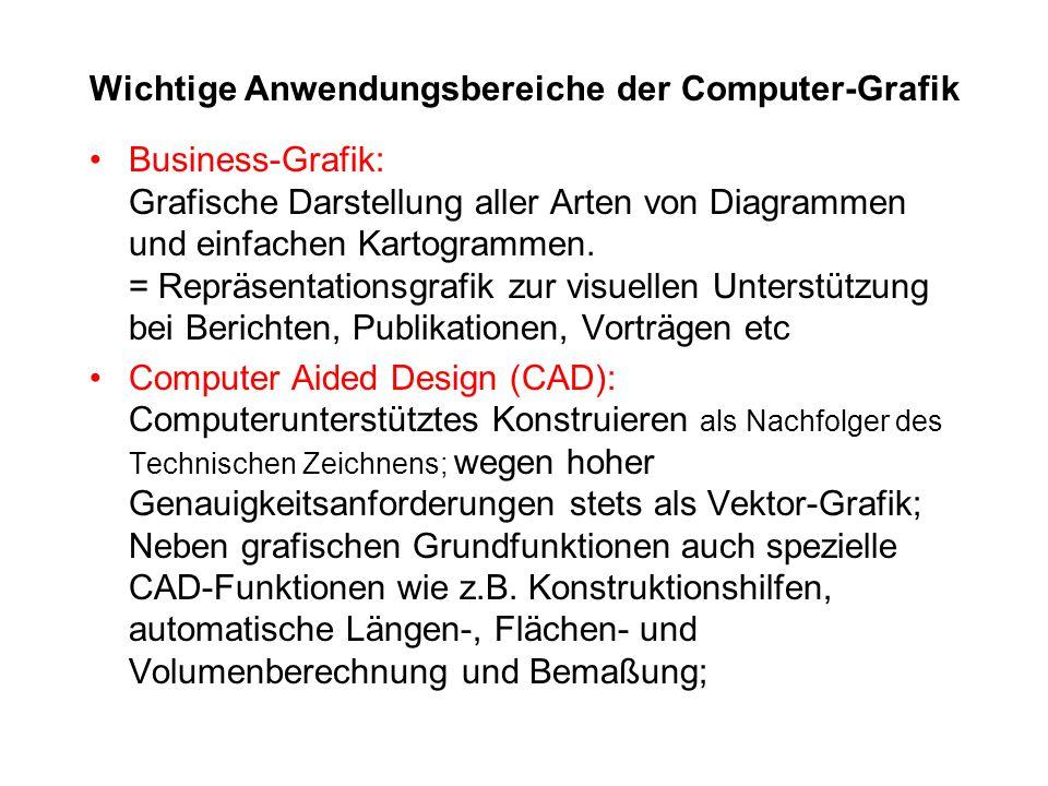 Wichtige Anwendungsbereiche der Computer-Grafik