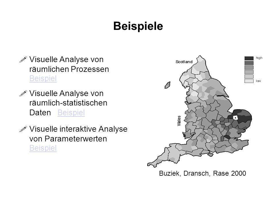 Beispiele Visuelle Analyse von räumlichen Prozessen Beispiel