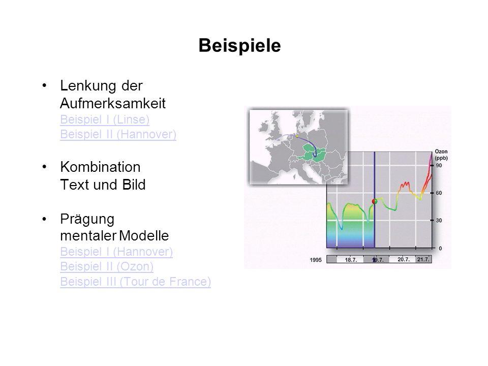 Beispiele Lenkung der Aufmerksamkeit Beispiel I (Linse) Beispiel II (Hannover) Kombination Text und Bild.