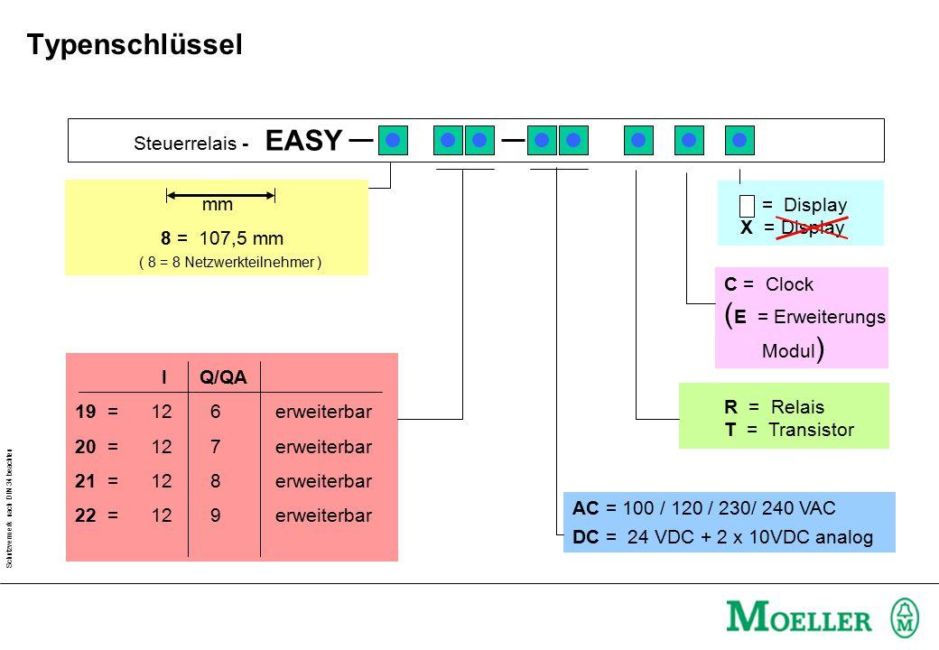 Typenschlüssel (E = Erweiterungs Steuerrelais - EASY mm = Display