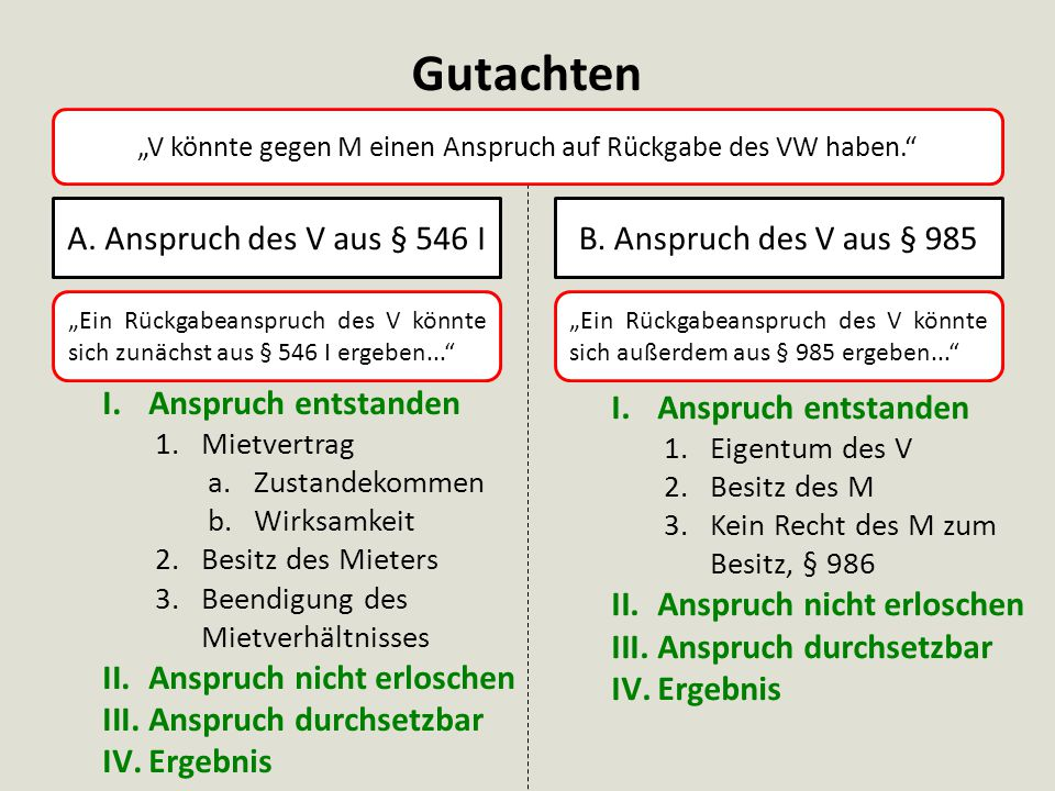 """""""V könnte gegen M einen Anspruch auf Rückgabe des VW haben."""