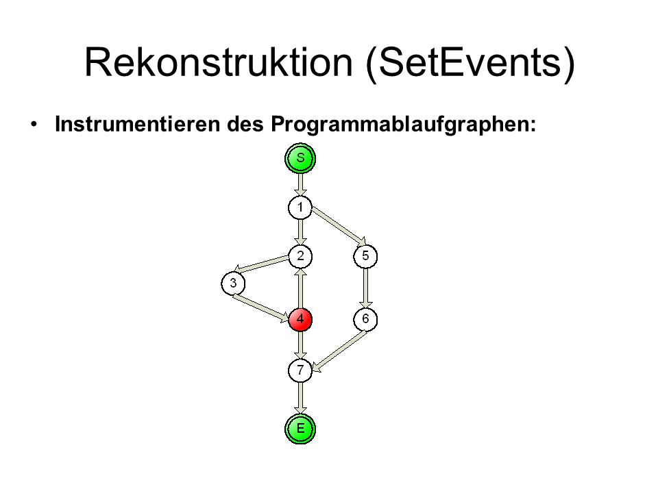 Rekonstruktion (SetEvents)