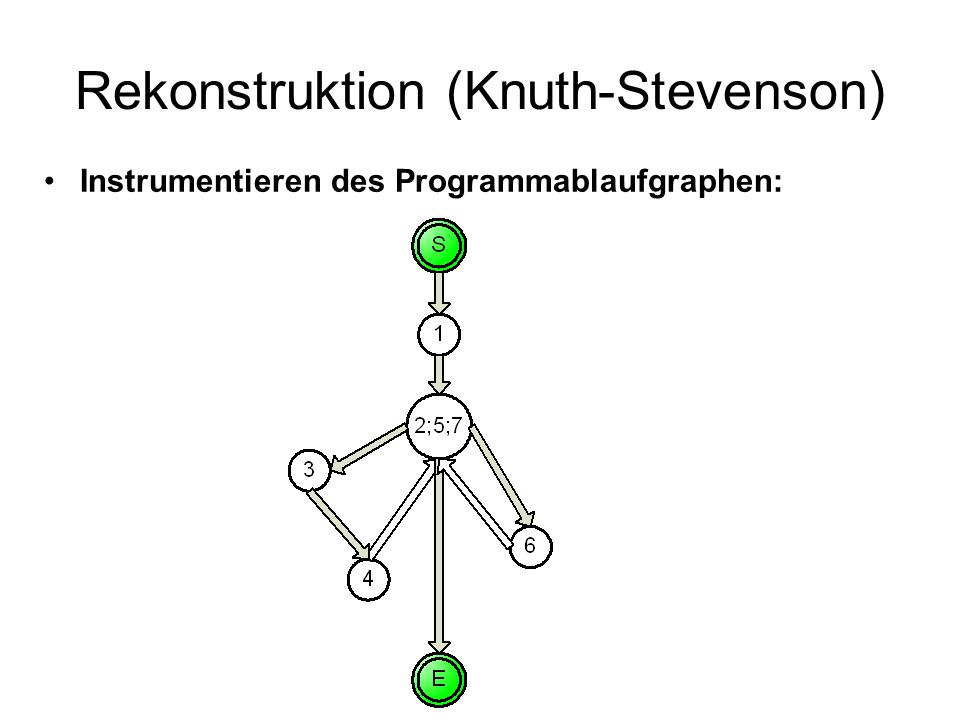 Rekonstruktion (Knuth-Stevenson)