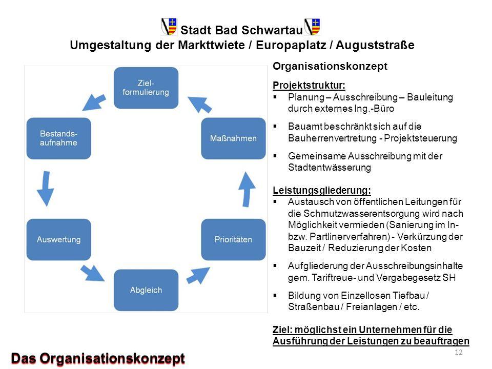 Das Organisationskonzept
