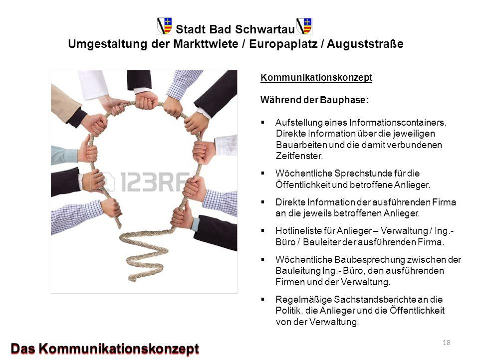 Das Kommunikationskonzept