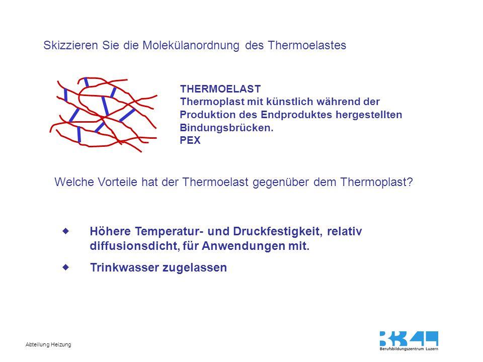 Skizzieren Sie die Molekülanordnung des Thermoelastes