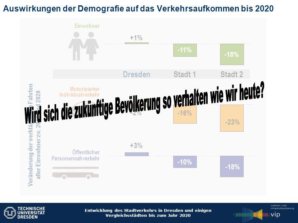 Auswirkungen der Demografie auf das Verkehrsaufkommen bis 2020