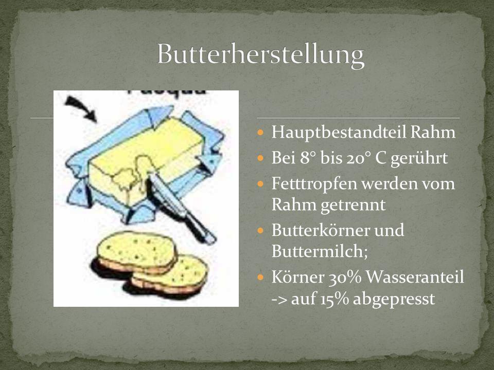 Butterherstellung Hauptbestandteil Rahm Bei 8° bis 20° C gerührt