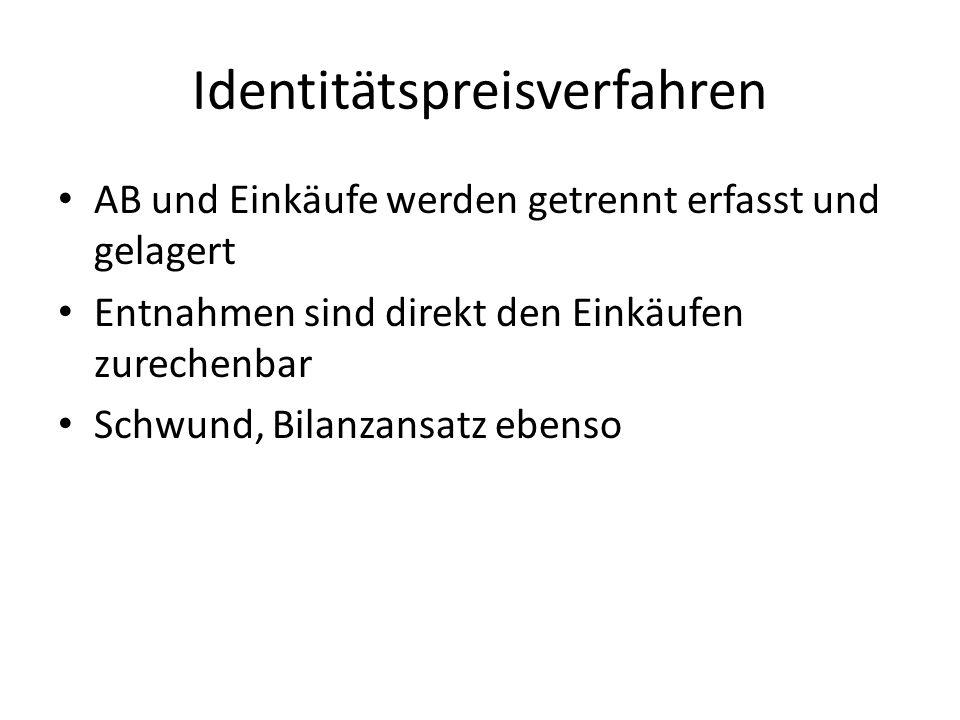 Identitätspreisverfahren