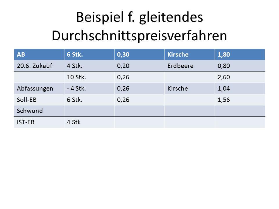 Beispiel f. gleitendes Durchschnittspreisverfahren