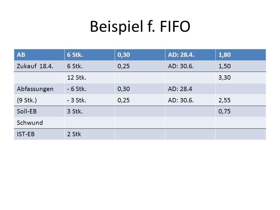 Beispiel f. FIFO AB 6 Stk. 0,30 AD: 28.4. 1,80 Zukauf 18.4. 0,25