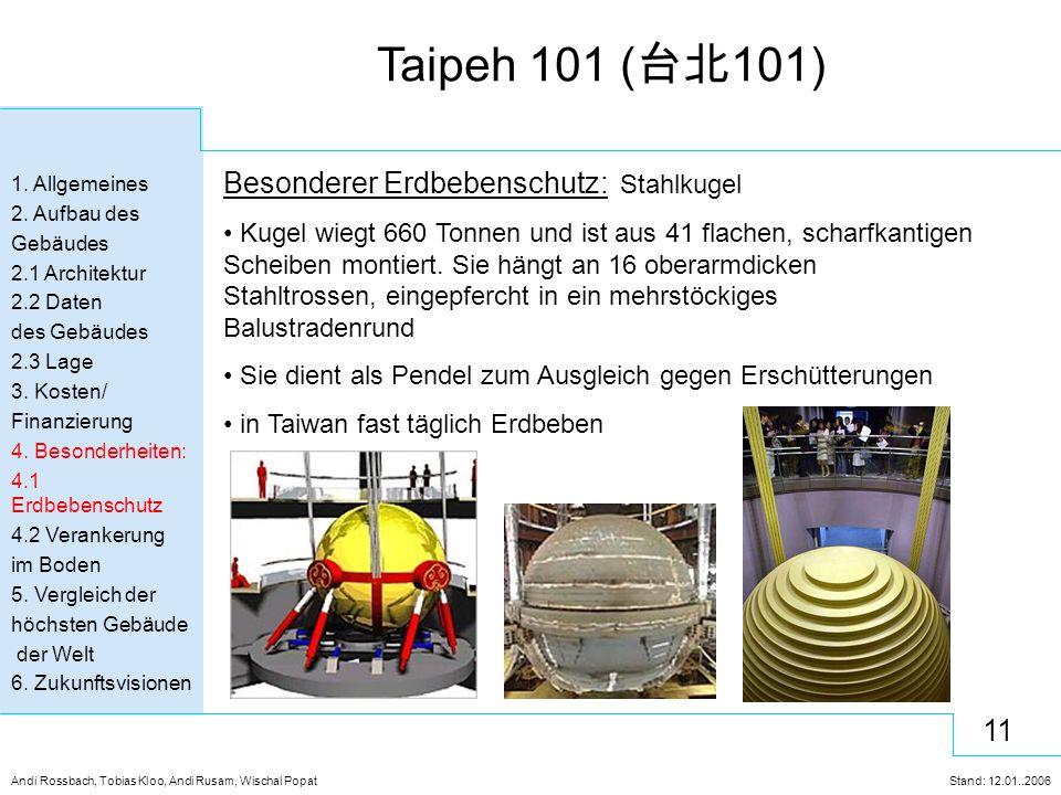 Besonderer Erdbebenschutz: Stahlkugel