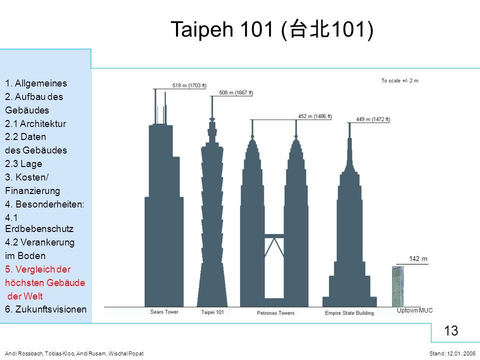 größten hochhäuser der welt