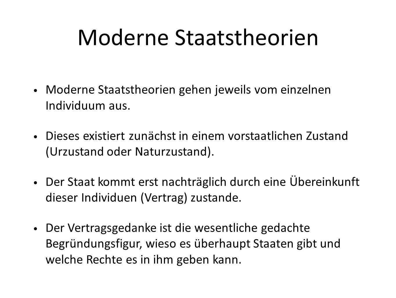 Moderne Staatstheorien