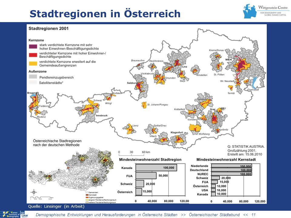 Stadtregionen in Österreich
