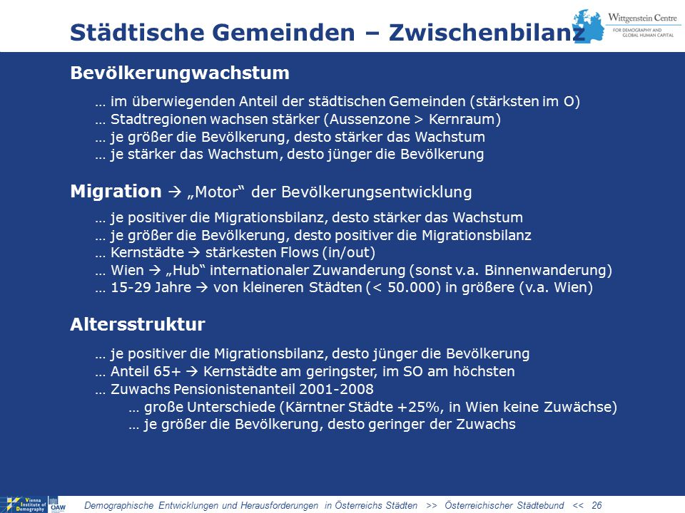 Städtische Gemeinden – Zwischenbilanz