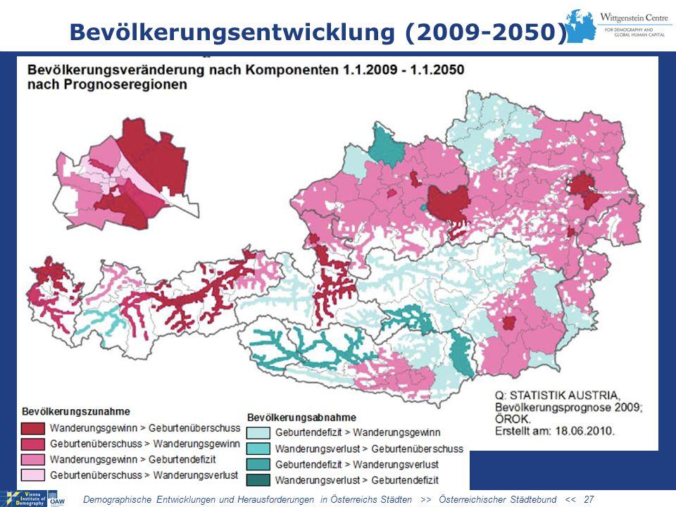 Bevölkerungsentwicklung (2009-2050)