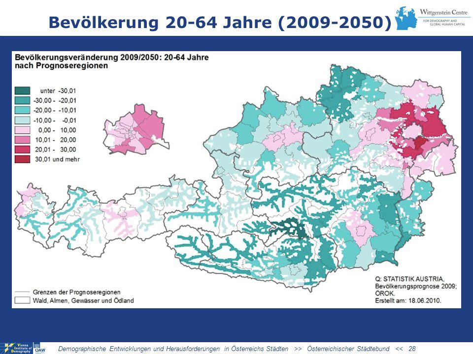 Bevölkerung 20-64 Jahre (2009-2050)