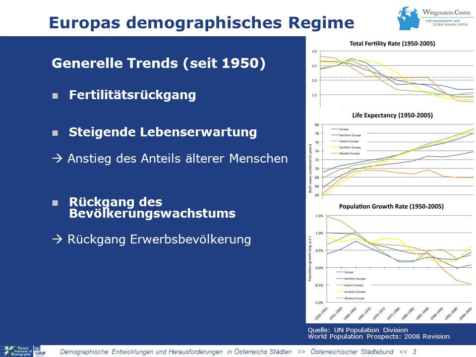 Europas demographisches Regime