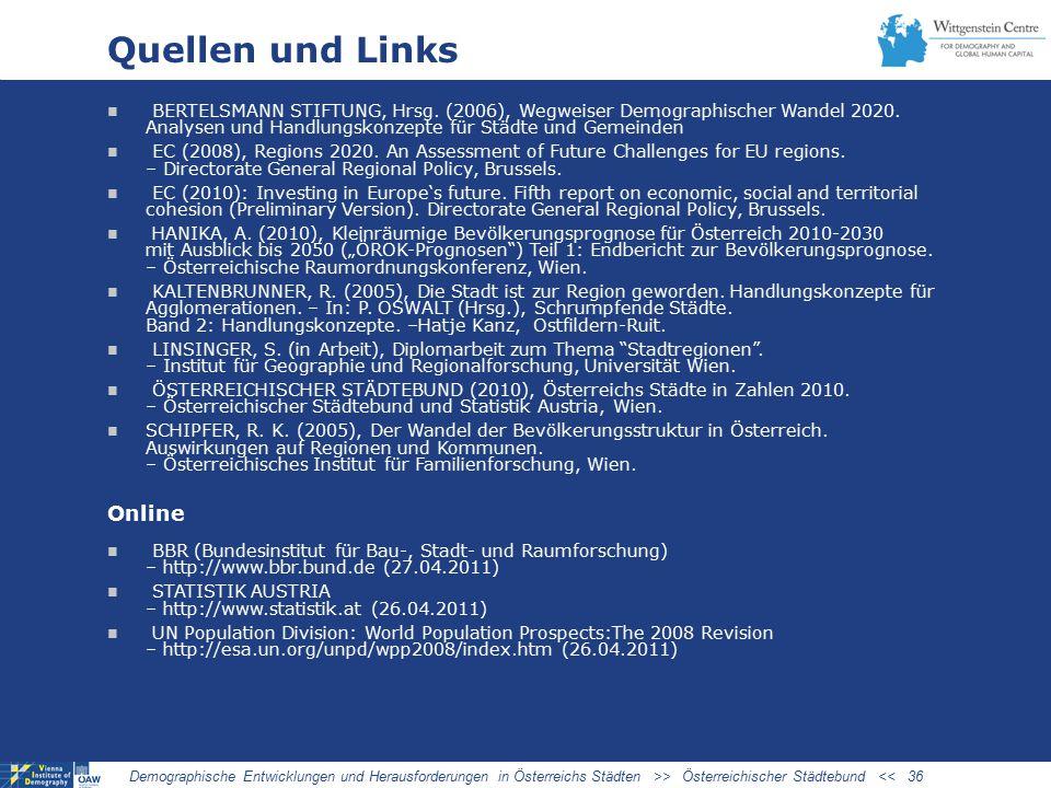 Quellen und Links Online 03/27/09