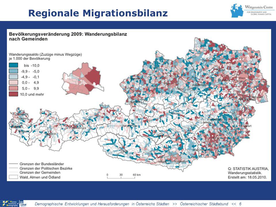 Regionale Migrationsbilanz