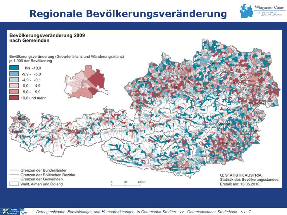 Regionale Bevölkerungsveränderung