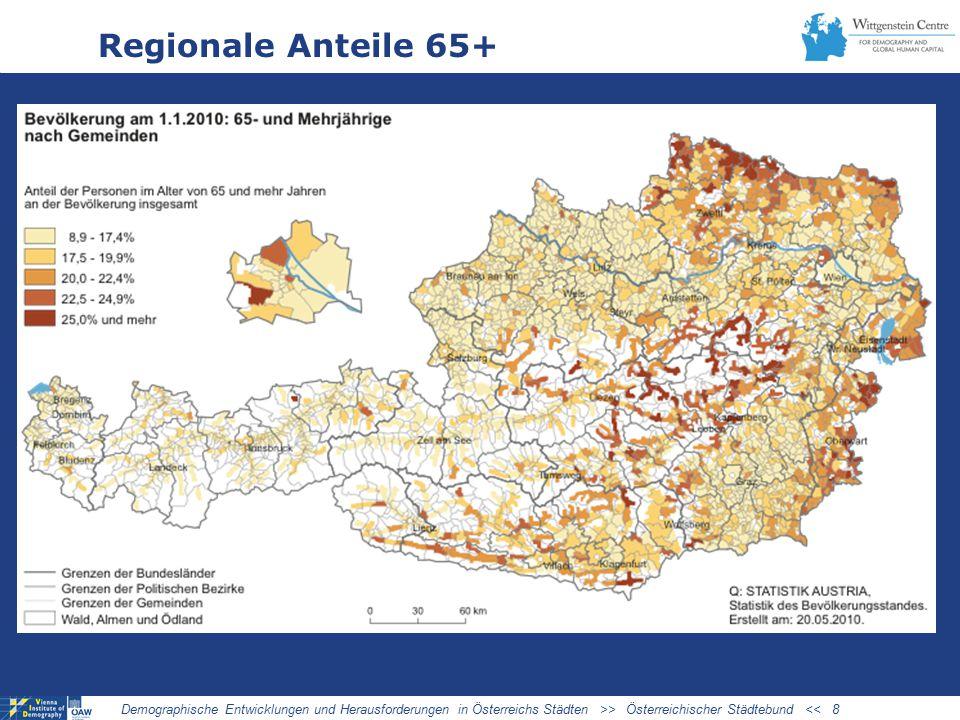 Regionale Anteile 65+ 03/27/09 Abwanderungsregionen altern stärker