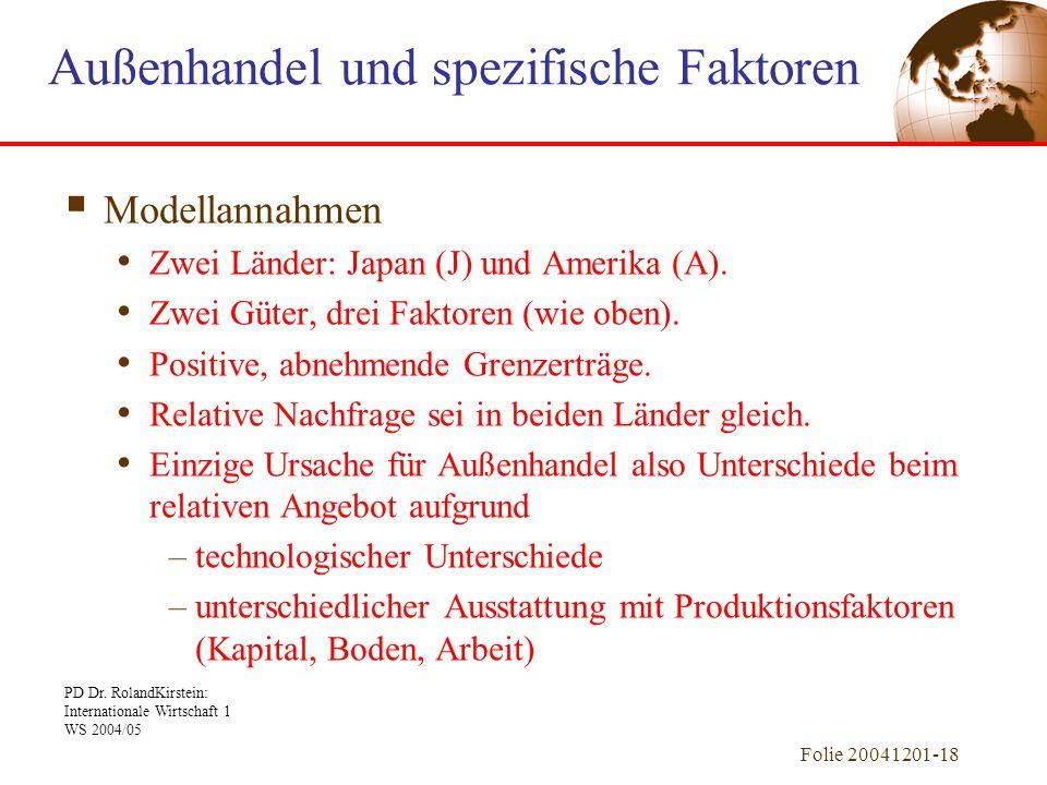 Außenhandel und spezifische Faktoren