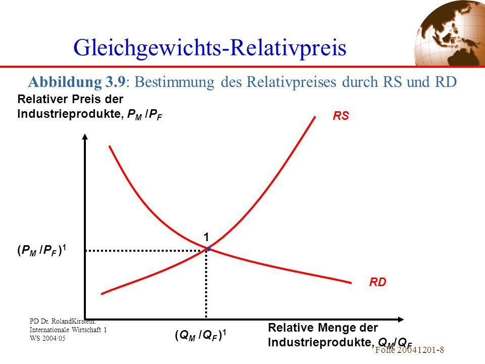 Gleichgewichts-Relativpreis
