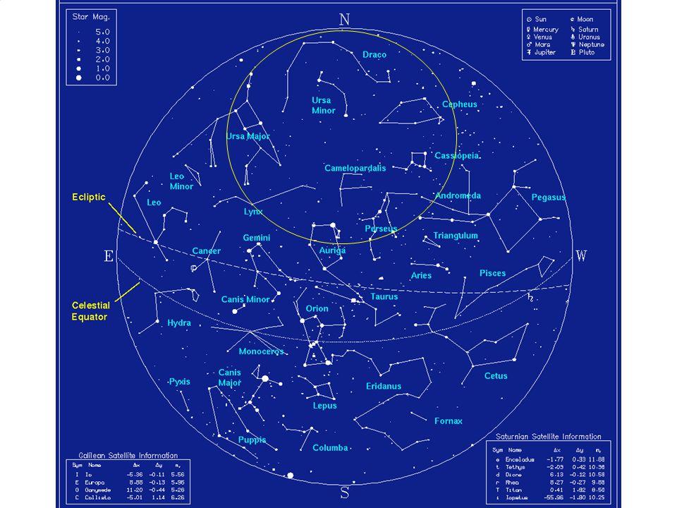 Fixsternhimmel: Sterne relativ zueinander unbeweglich