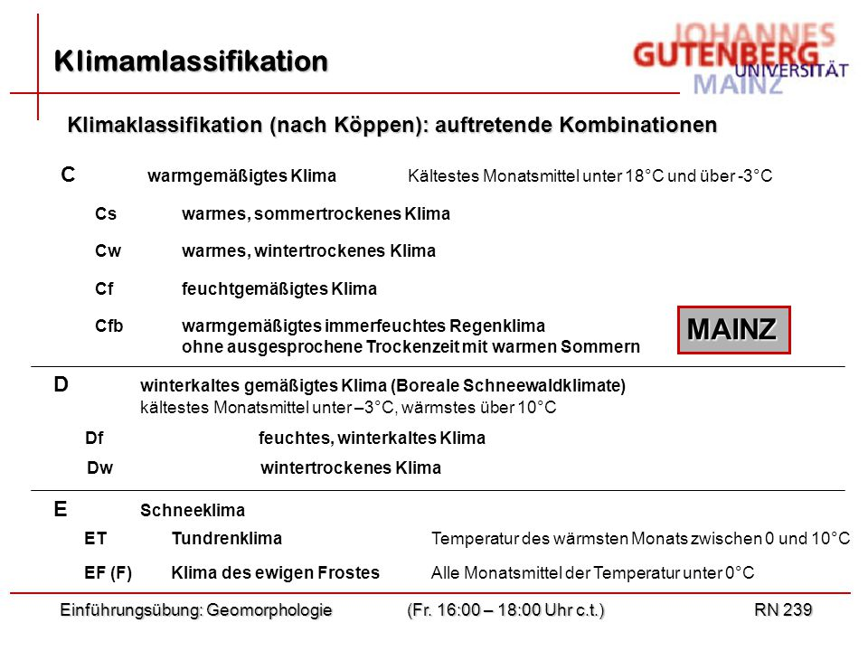 Klimamlassifikation MAINZ