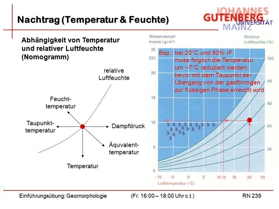Nachtrag (Temperatur & Feuchte)