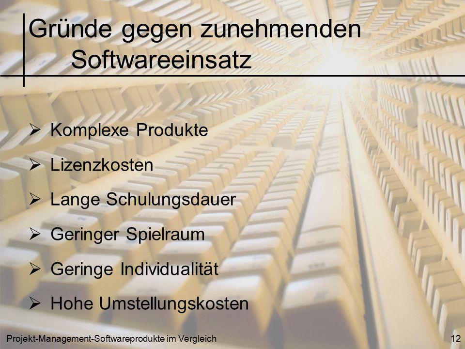 Gründe gegen zunehmenden Softwareeinsatz
