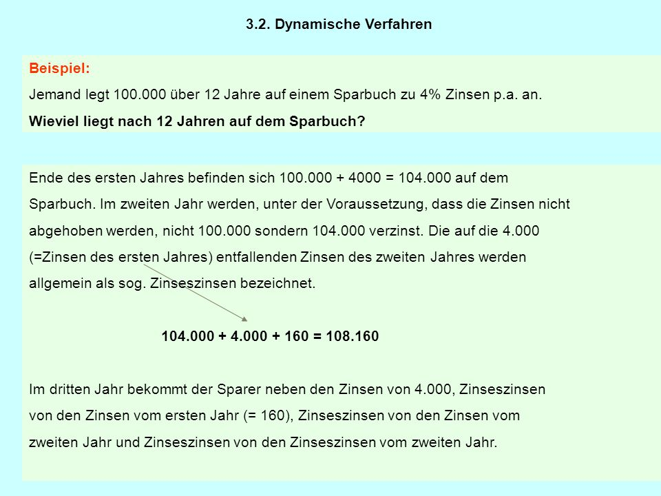 3.2. Dynamische Verfahren Beispiel: Jemand legt 100.000 über 12 Jahre auf einem Sparbuch zu 4% Zinsen p.a. an.
