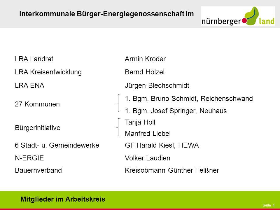 LRA Landrat Armin Kroder. LRA Kreisentwicklung. Bernd Hölzel. LRA ENA. Jürgen Blechschmidt. 27 Kommunen.