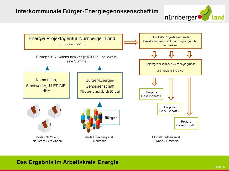 Das Ergebnis im Arbeitskreis Energie