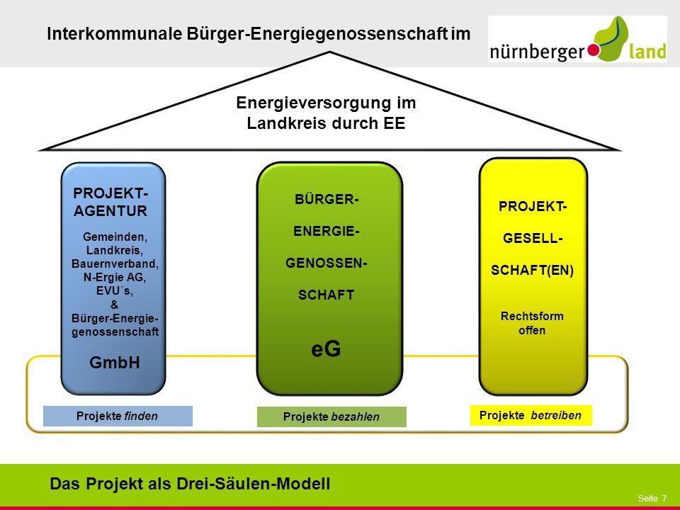 Energieversorgung im Landkreis durch EE Bürger-Energie-genossenschaft