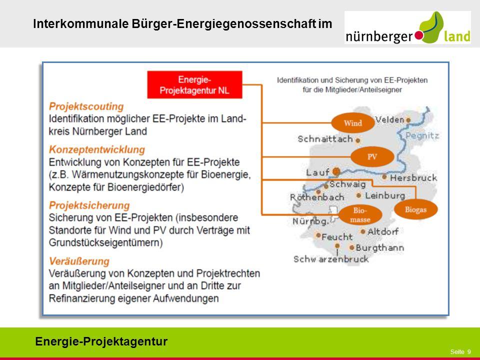 Energie-Projektagentur