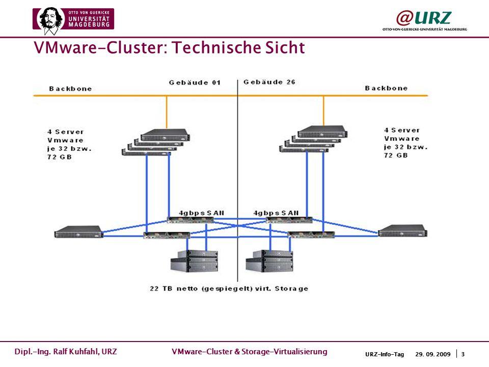 VMware-Cluster: Technische Sicht