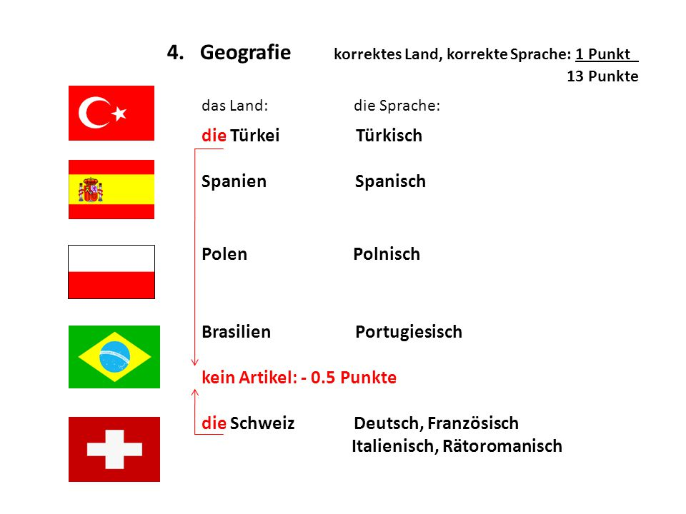 4. Geografie korrektes Land, korrekte Sprache: 1 Punkt_ 13 Punkte k das Land: die Sprache: