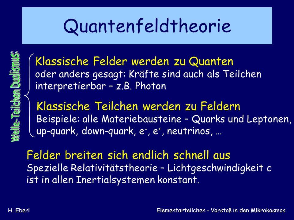 Welle-Teilchen Dualismus: