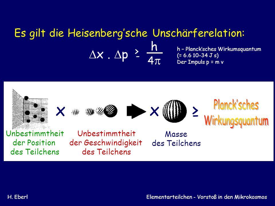 x x > - h Dx . Dp Es gilt die Heisenberg'sche Unschärferelation: