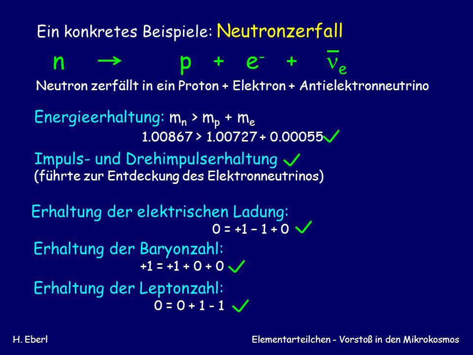 n p + e- + ne Ein konkretes Beispiele: Neutronzerfall