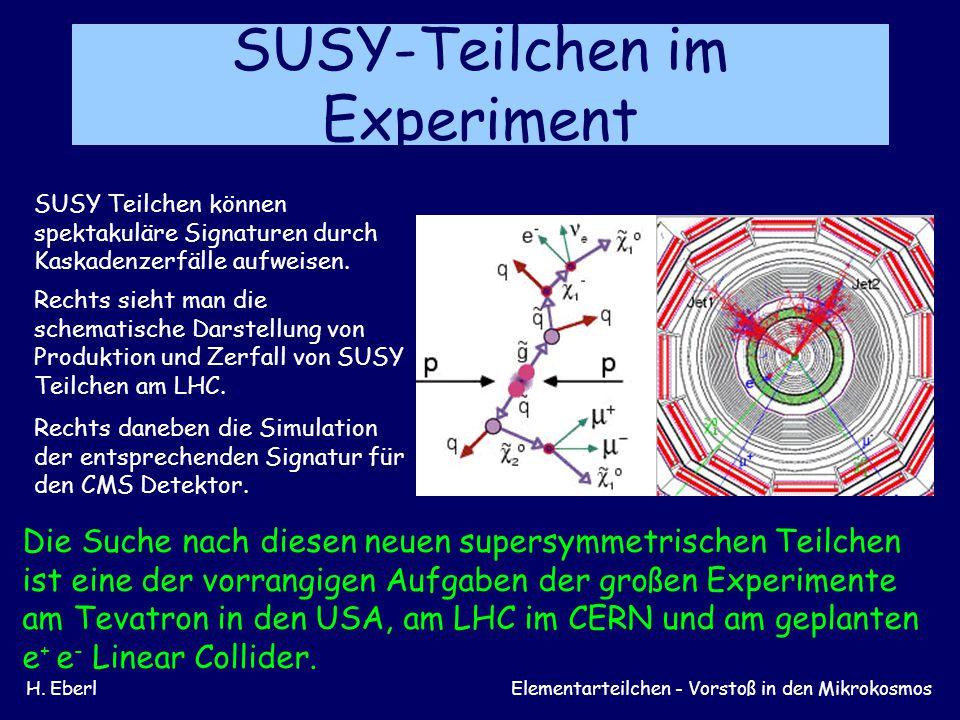 SUSY-Teilchen im Experiment